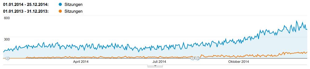 Analytics2014